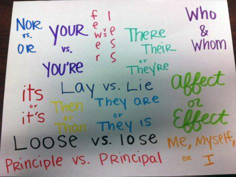 Attention Students: Grammar Matters