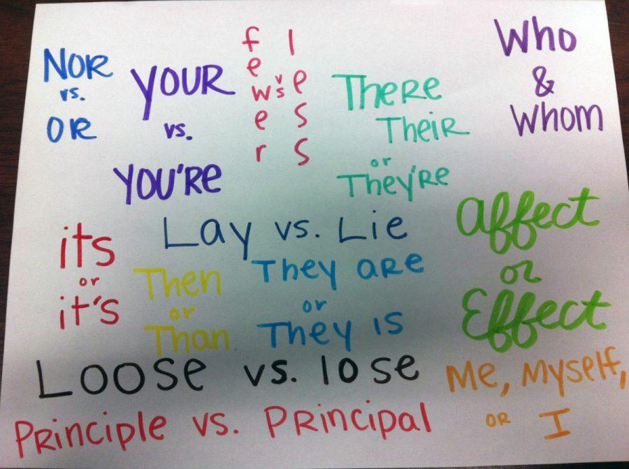 Attention+Students%3A+Grammar+Matters